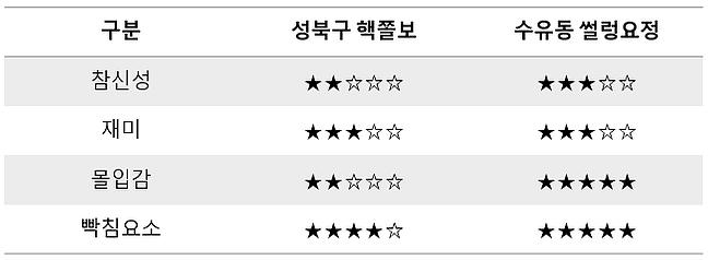 김다빈5.PNG